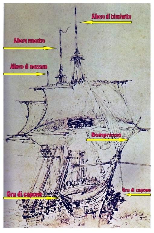 """Schema del """"Borbona"""""""