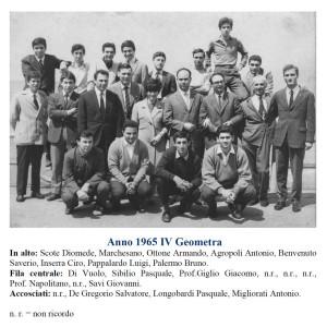 1965 - Geometra