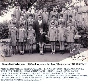 scuola Gnocchi