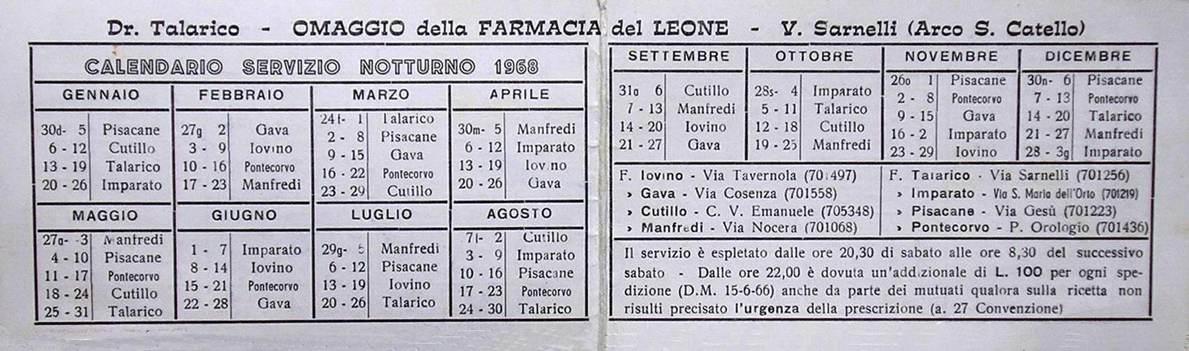 Farmacie stabiesi di turno nel 1968