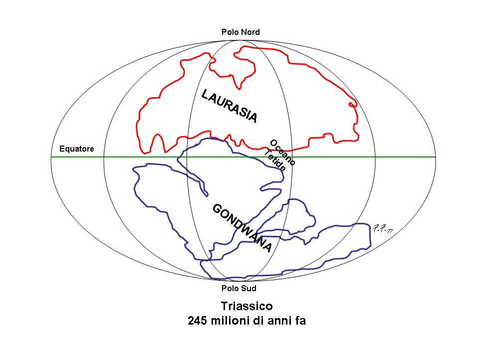 Pianeta Terra Triassico