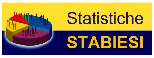 statistiche stabiesi