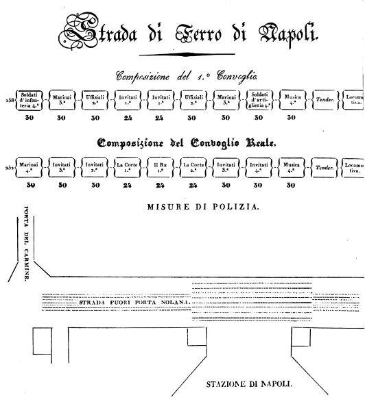 Immagine tratta da Programma per l'inaugurazione della strada di ferro di Napoli, pag. 9.