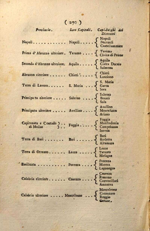 Le provincie del regno di Napoli sotto Giuseppe Bonaparte